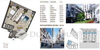 Eladó Lakás, Budapest, 9 kerület, Ráday utcához közel
